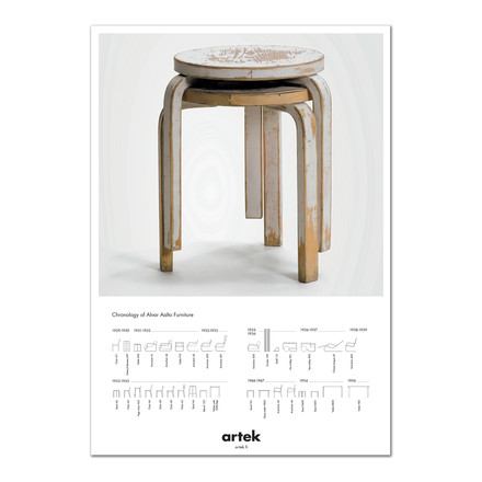 Artek - Poster 2nd Cycle Stool 60